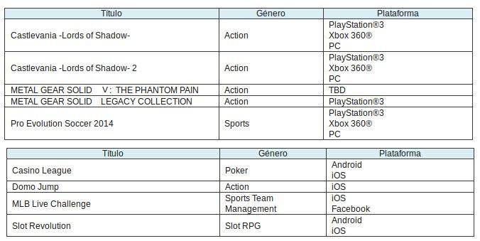 Konami mostrará una demo jugable de PES 2014 en el E3 2013
