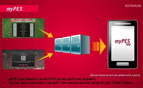 myPES: La herramienta definitiva para acompañar a PES 2014