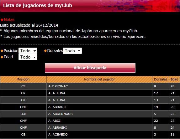 PES 2015: Lista de jugadores myClub
