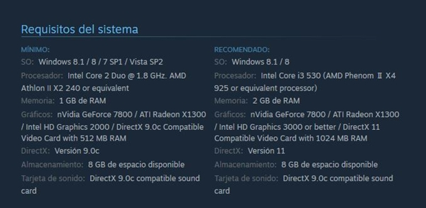 PES 2017 PC: Requisitos mínimos y recomendados