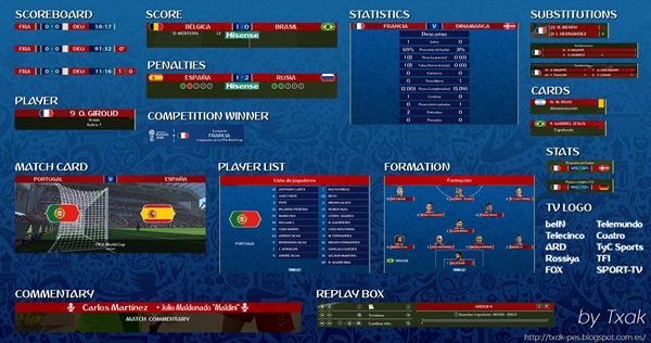 2018 FIFA World Cup Scoreboard v2 PES 2018 - by Txak
