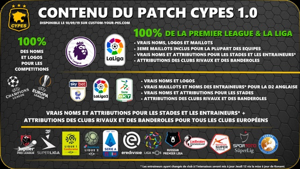CYPES Patch V1.0 eFootball PES 2020 PC-PS4