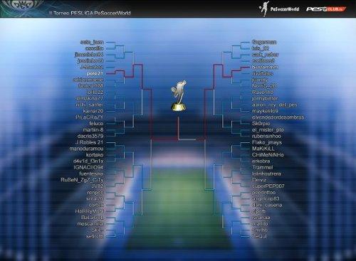 Finalizado segundo torneo PeSoccerWorld - Pesliga