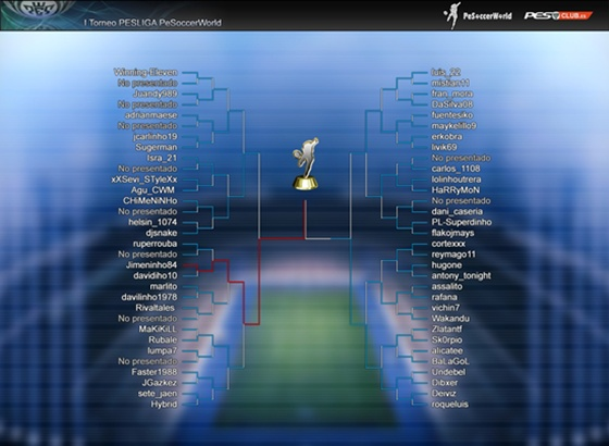 Finalizado primer torneo Pesliga en PeSoccerWorld